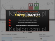 http://forexchartist.pl